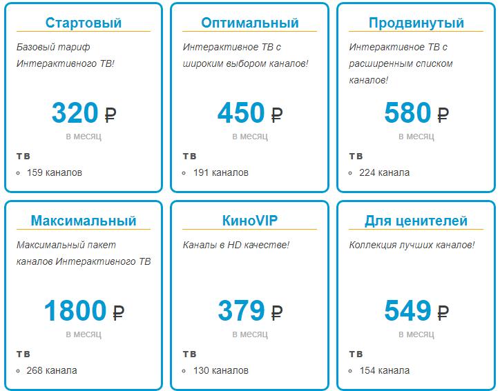 Тарифы на телевидение от Ростелеком